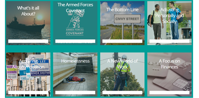 Images illustrating e-learning modules