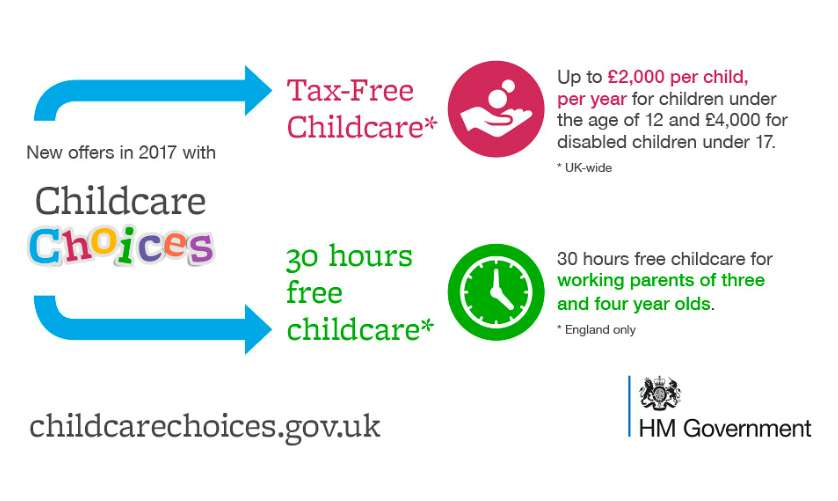 Infographic explaining Tax Free Childcare and 30 hours free childcare routes