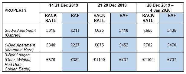 Christmas and New Year price guide (excluding booking fees)