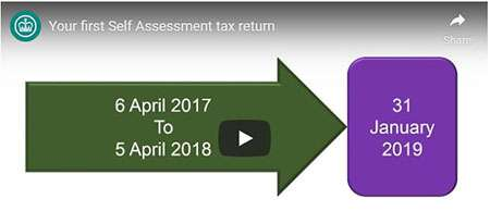 Your first Self Assessment tax return video