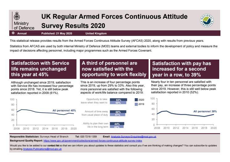 AFCAS 2020 report